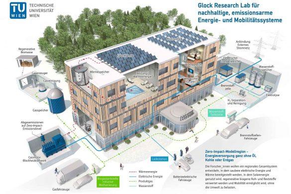 TU Wien und Glock kooperieren für regionale Energiesysteme