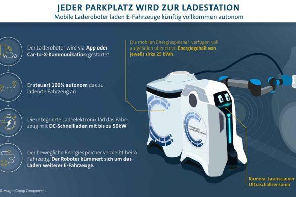 Mobile Charging Robot von Volkswagen