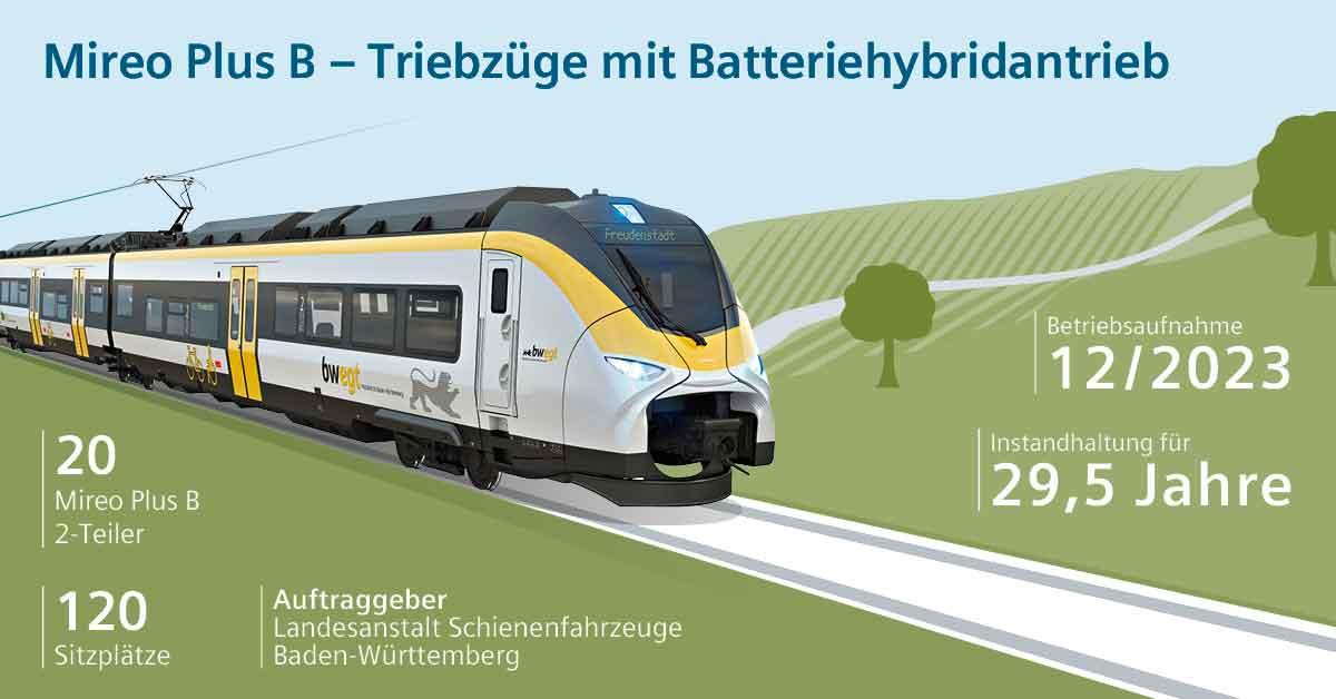 SFBW bestellt bei Siemens Mobility 20 Züge des Typs Mireo Plus B