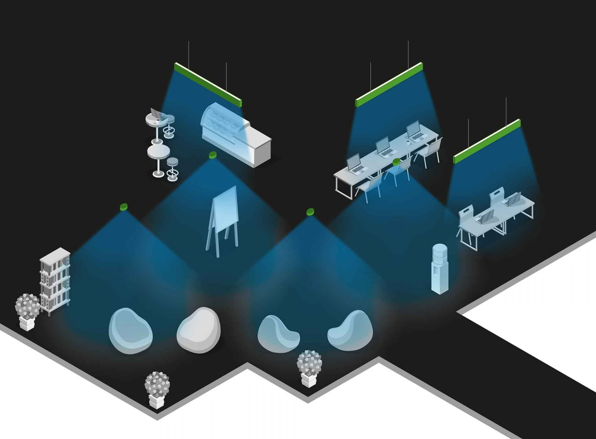 Linea Light Goup, Environment Care Lighting